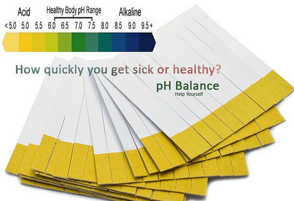 Balancing_PH